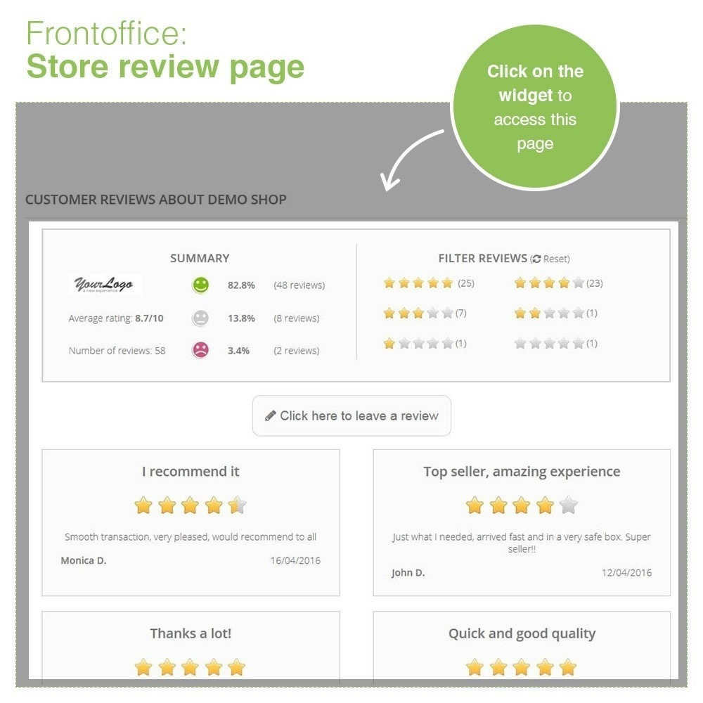 module - Customer Reviews - Store Reviews + Product Reviews + Google Rich Snippets - 9