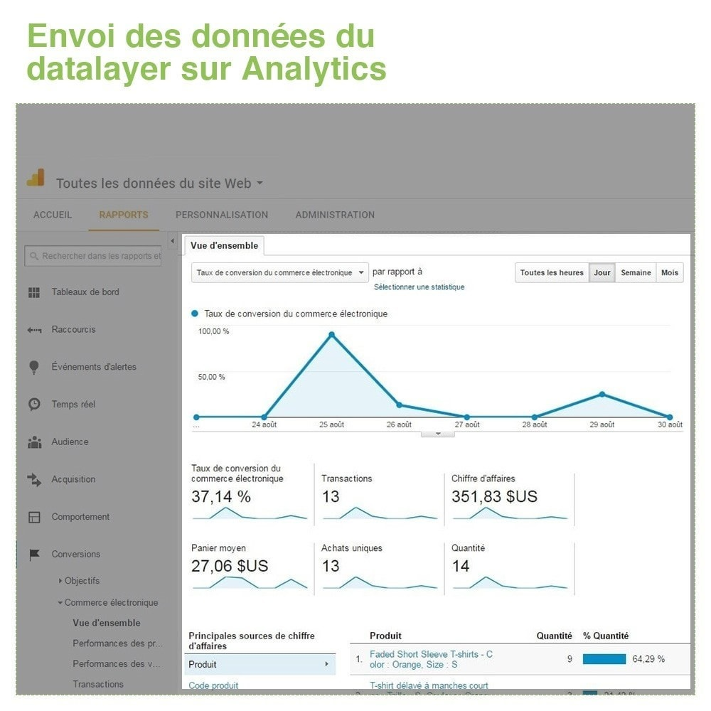module - Analyses & Statistiques - Google Tag Manager - PRO - 9