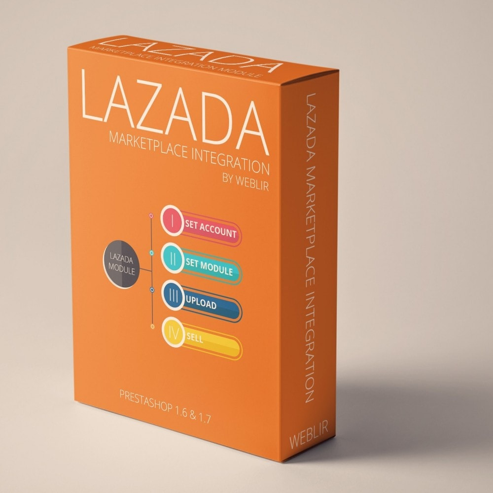 module - Marketplace - Lazada Marketplace Integration - 1