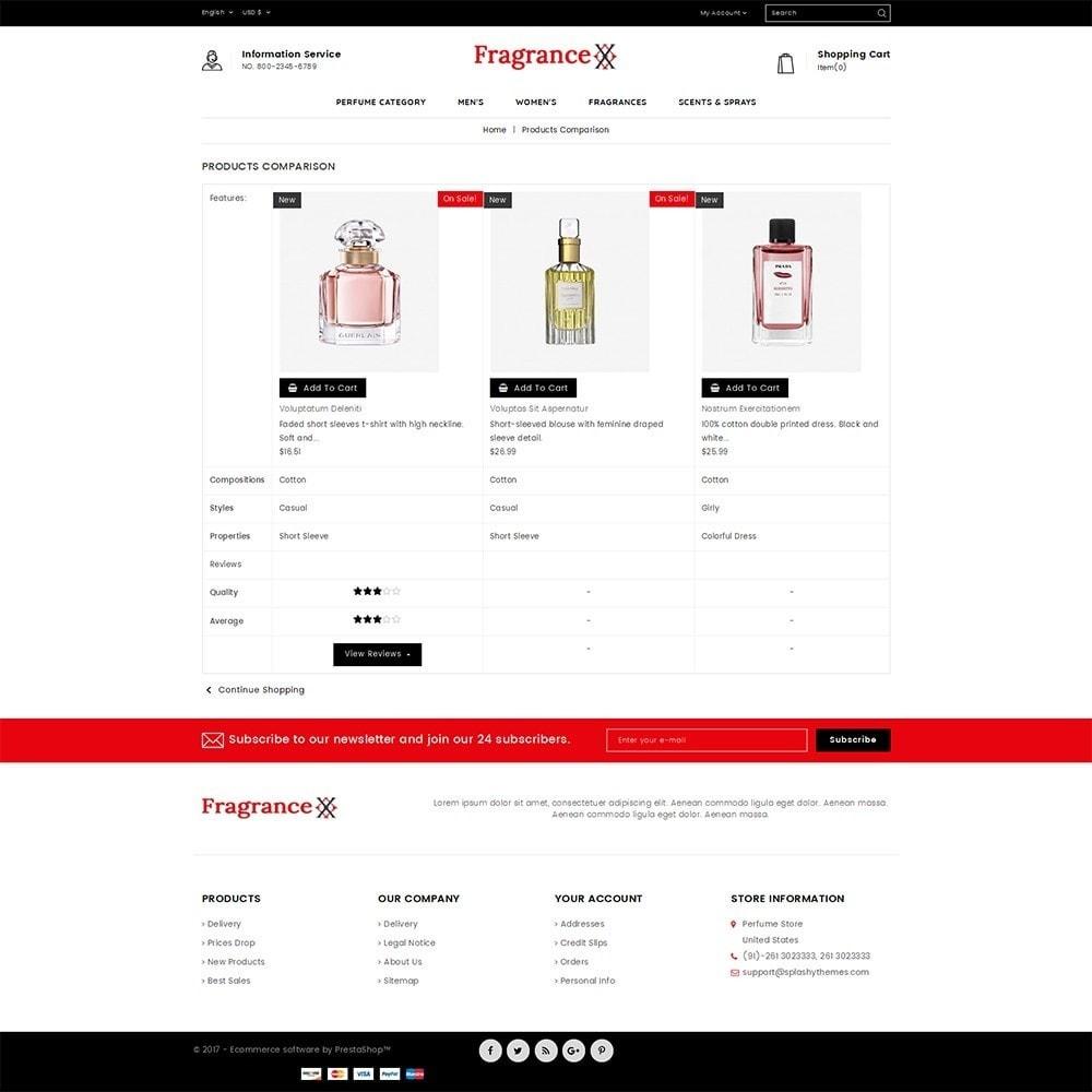 theme - Santé & Beauté - Fragrance Store - 9