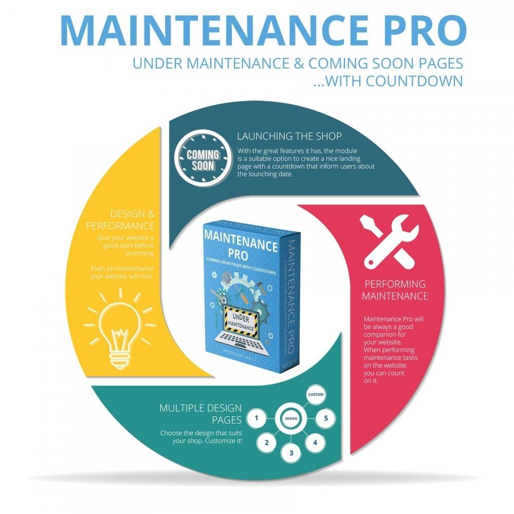 module - Personalisering van pagina's - Maintenance Pro - Binnenkort pagina's met aftellen - 2