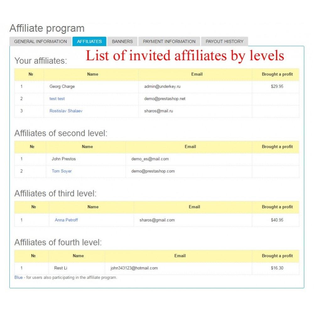 module - Betaalde vermelding & Lidmaatschap - Extended Affiliate Program RefPRO - 16