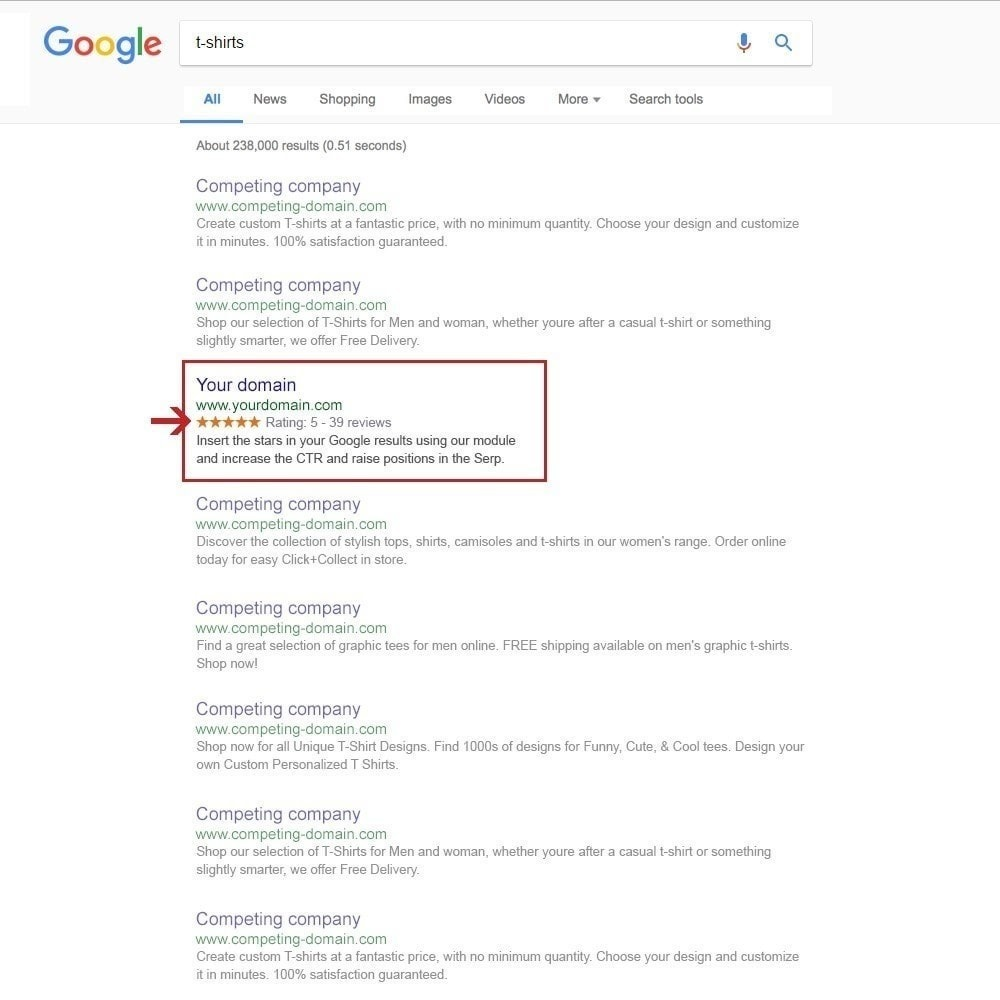 module - SEO - Pages Google Ratings: Products - 1