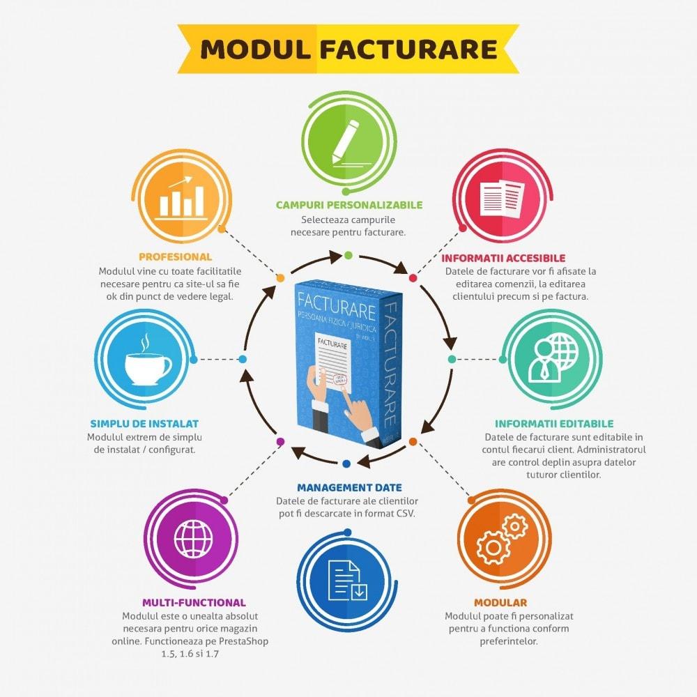 module - Buchhaltung & Rechnung - Facturare - Persoana Fizica sau Juridica - 2