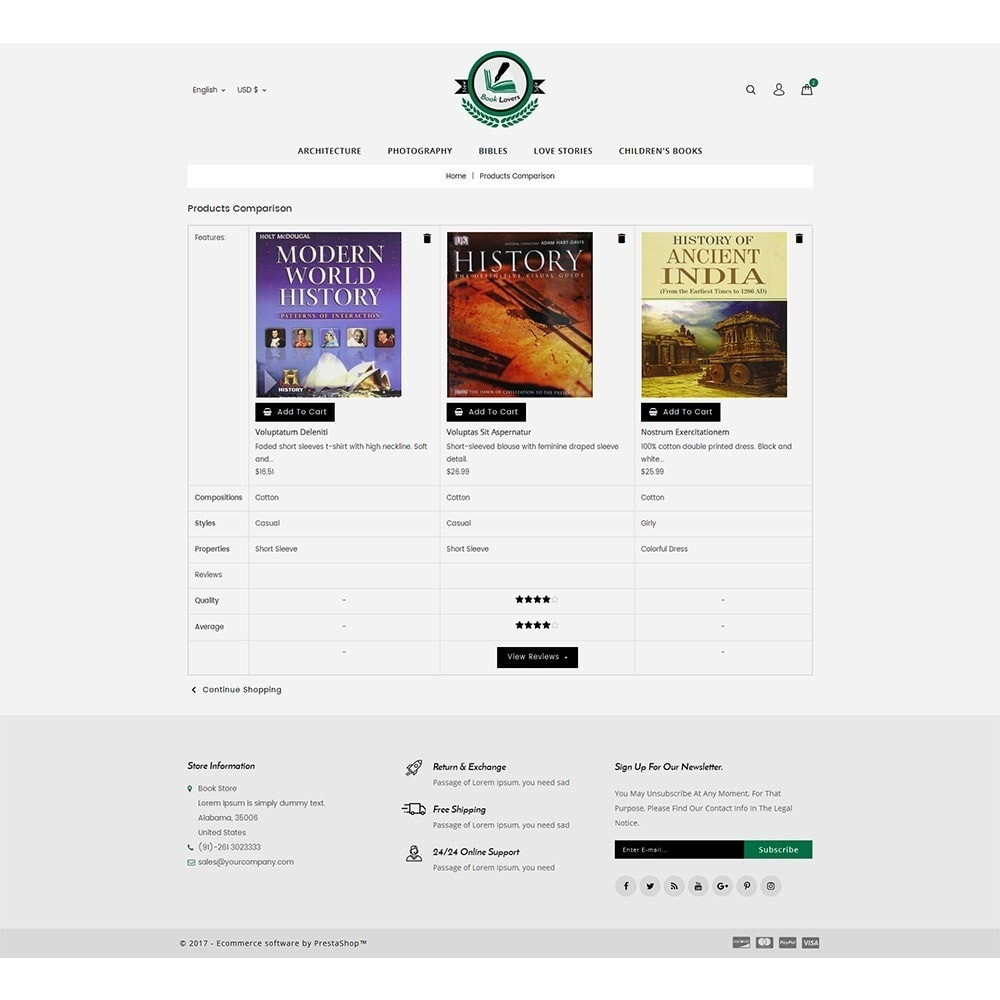 theme - Art & Culture - BookLovers Store - 9