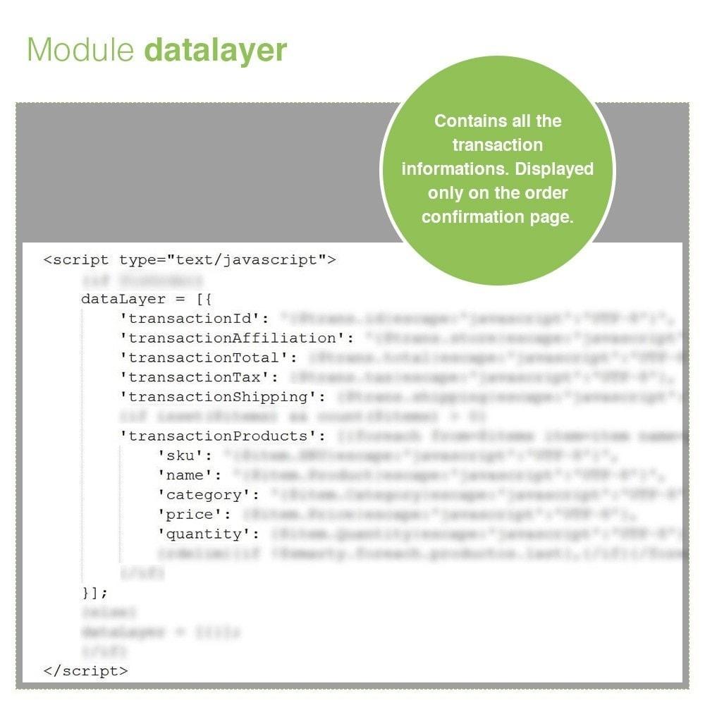 module - Analysen & Statistiken - Google Tag Manager Integration - PRO - 7