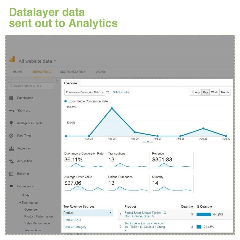 module - Analysen & Statistiken - Google Tag Manager Integration - PRO - 9