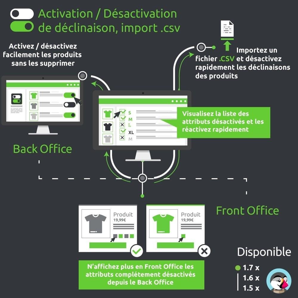 module - Déclinaisons & Personnalisation de produits - Activation / Désactivation de déclinaison, import .csv - 3