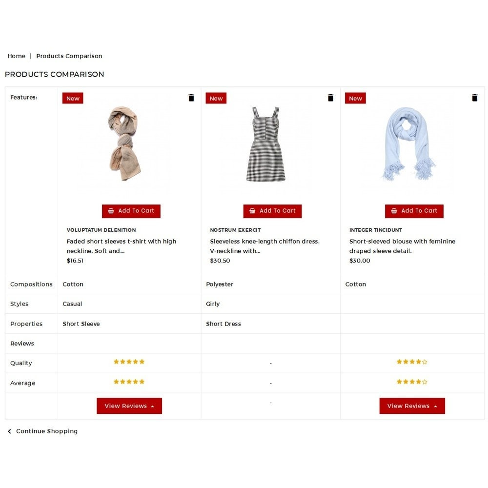 theme - Mode & Schoenen - Fashionovel Store - 9