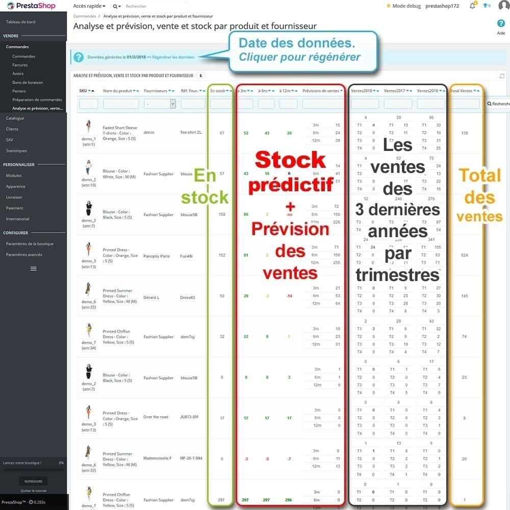 module - Gestion des Stocks & des Fournisseurs - Analyse et prévision des ventes et stock par produit - 4