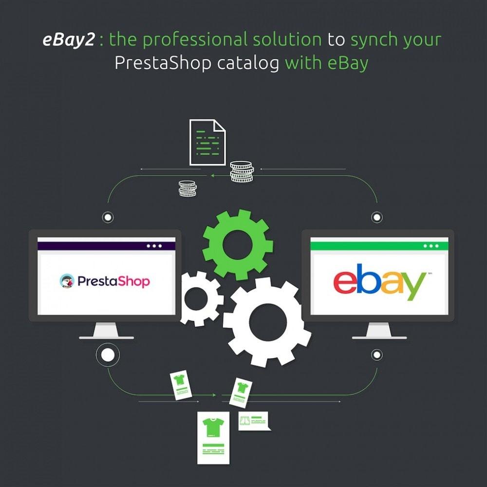 module - Marktplaats (marketplaces) - Ebay 2.0 Marketplace - 3