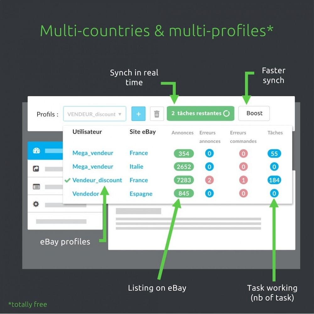module - Platforma handlowa (marketplace) - Ebay 2.0 Marketplace - 5